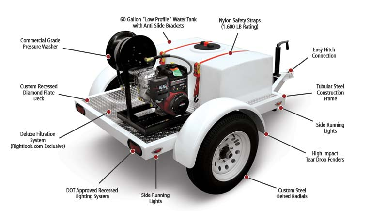 Compact Pro Basic 5800 Detail Trailer