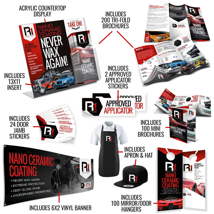 Rightlook R1 Coatings Marketing Bonus Bundle